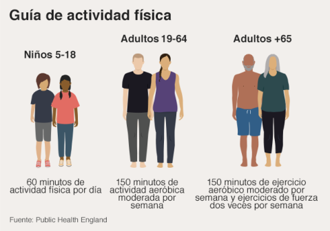 _103318164_exercise_recommended_spanish_640-nc